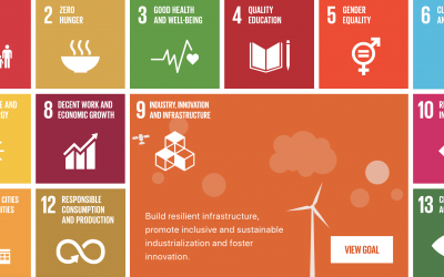 BoardClic and the UN goals of 2030
